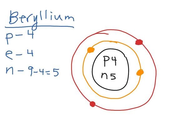Bohr Model Diagram For Beryllium Trusted Wiring Diagram